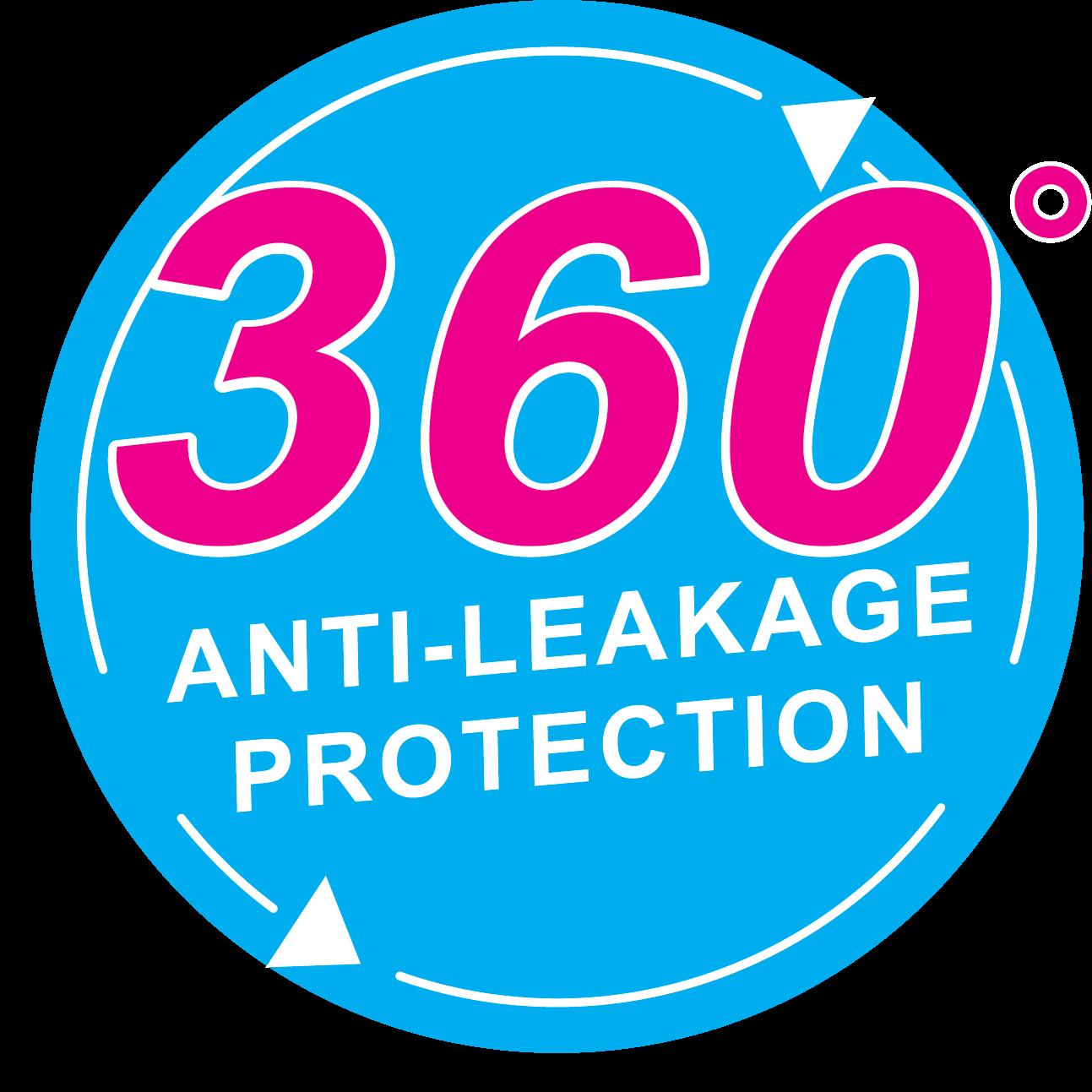 360 degree leakage protection